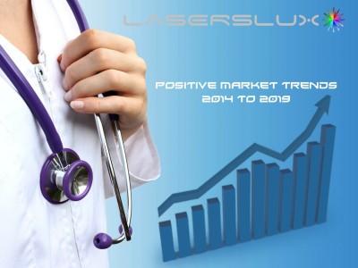 Medicina Estetica Laser