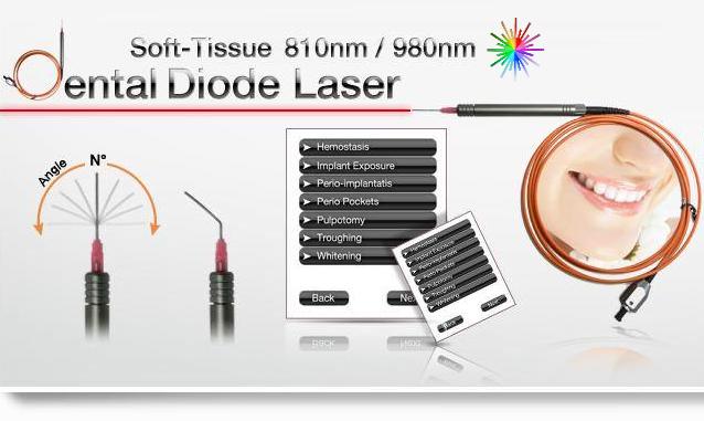 Laser Dental