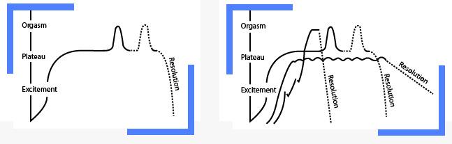 rejuvenecimiento vaginal con láser 2